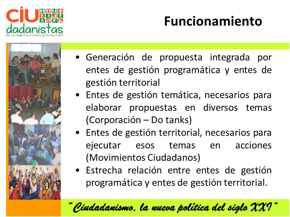 Funcionamiento Generación de propuesta integrada por entes de gestión programática y entes de gestión territorial.