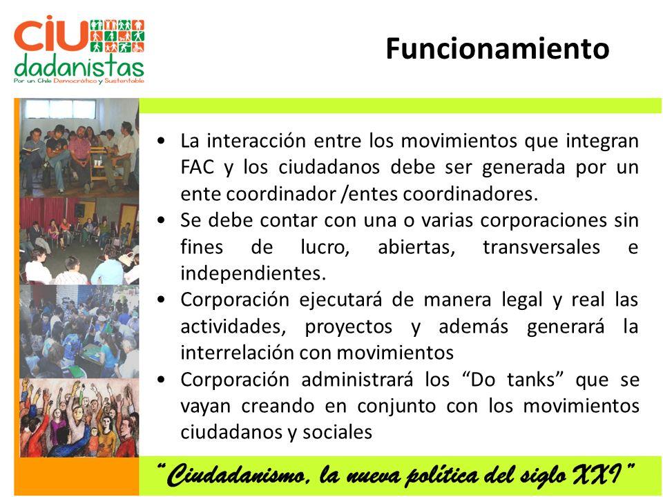 Funcionamiento La interacción entre los movimientos que integran FAC y los ciudadanos debe ser generada por un ente coordinador /entes coordinadores.