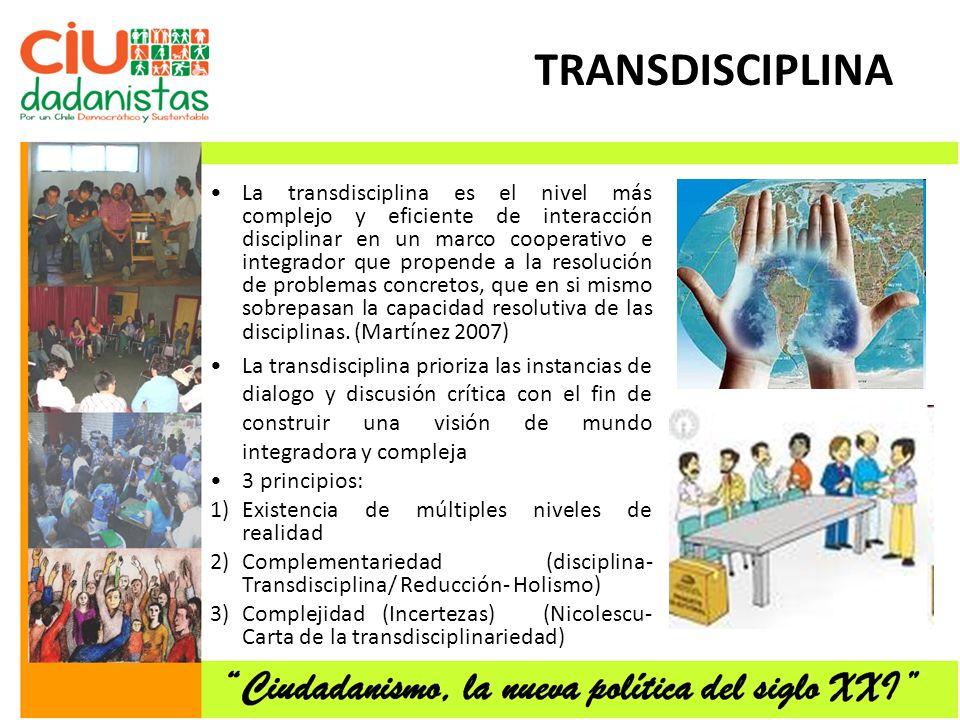 TRANSDISCIPLINA
