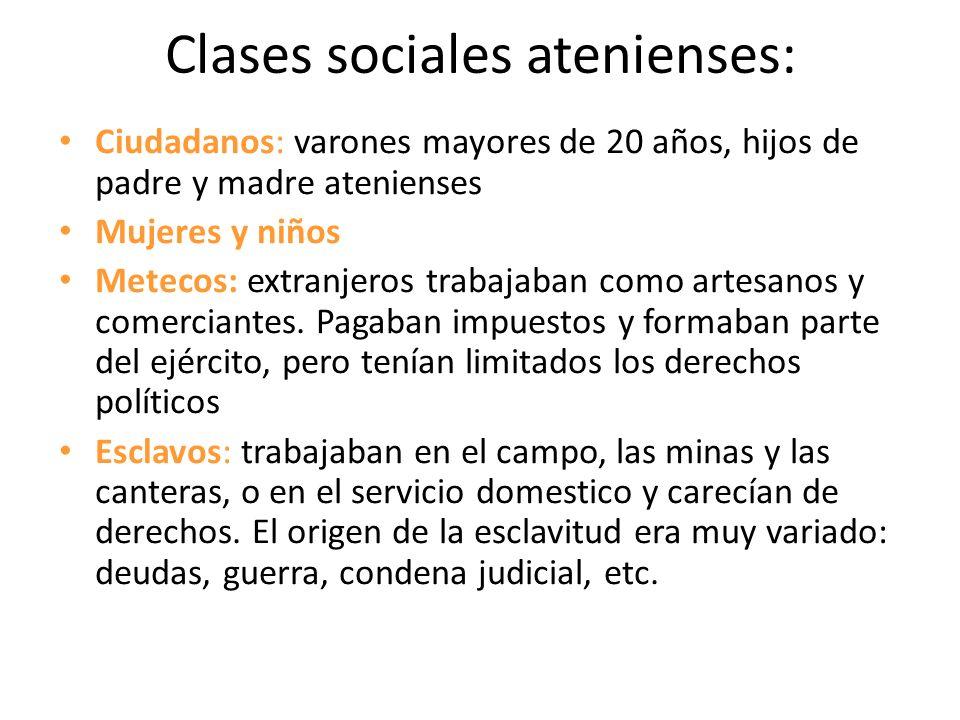 Clases sociales atenienses: