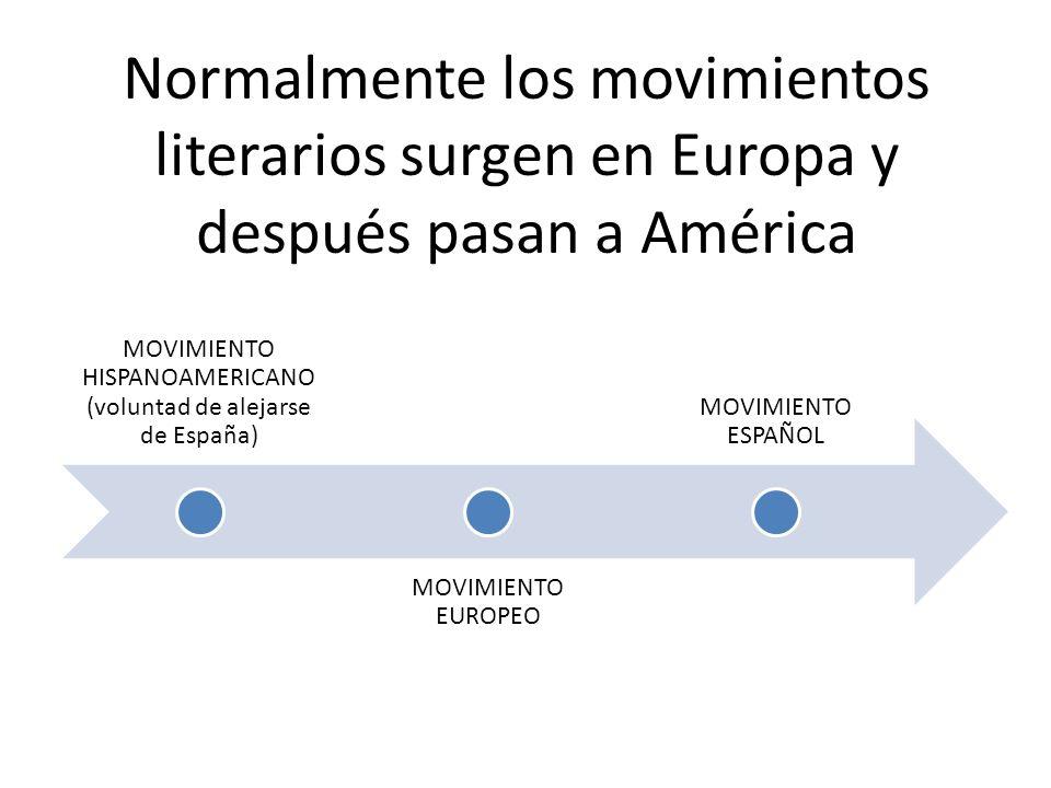 MOVIMIENTO HISPANOAMERICANO (voluntad de alejarse de España)