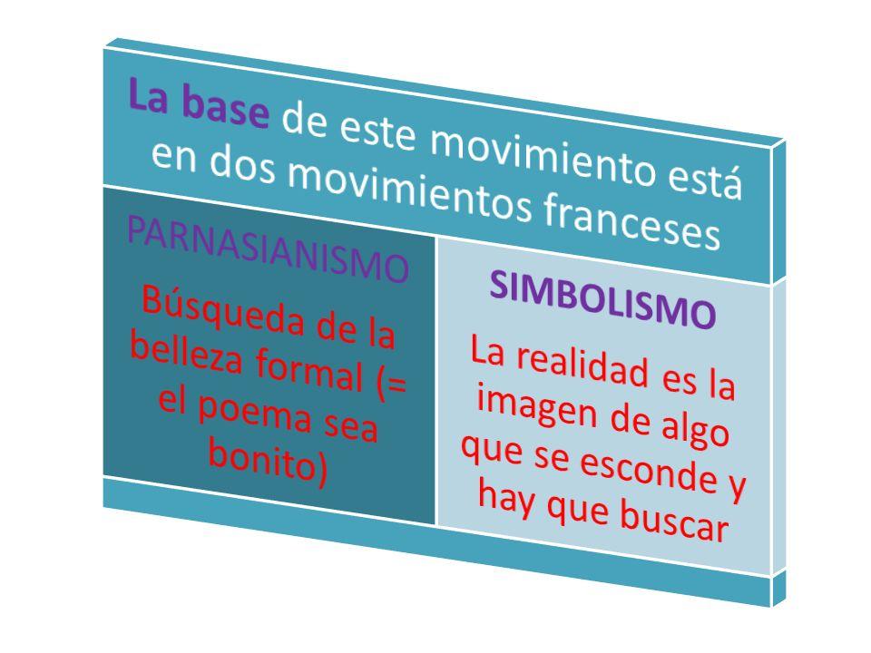 La base de este movimiento está en dos movimientos franceses