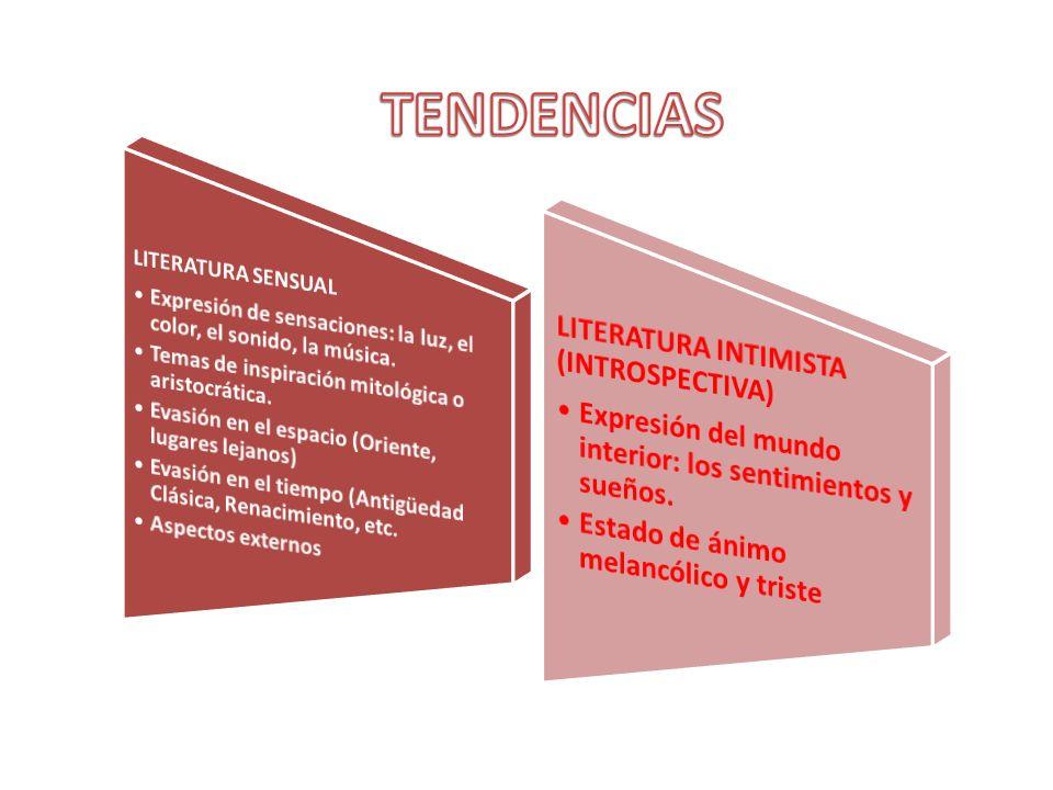 TENDENCIAS LITERATURA INTIMISTA (INTROSPECTIVA)