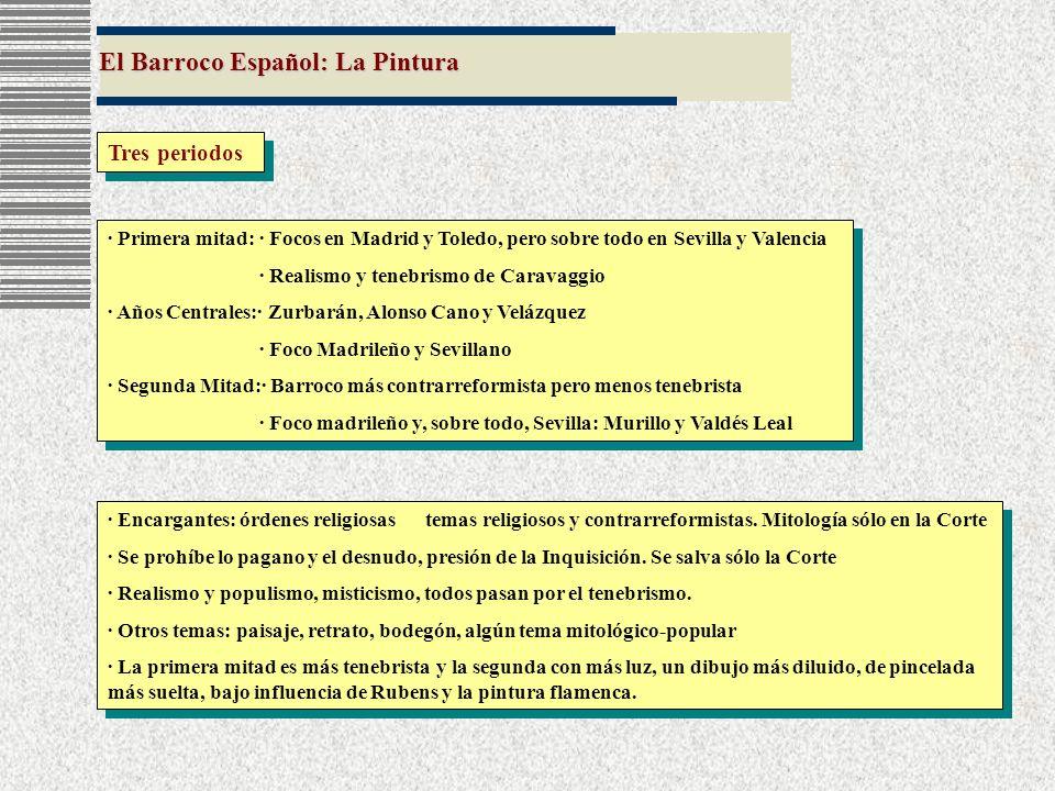 El Barroco Español: La Pintura