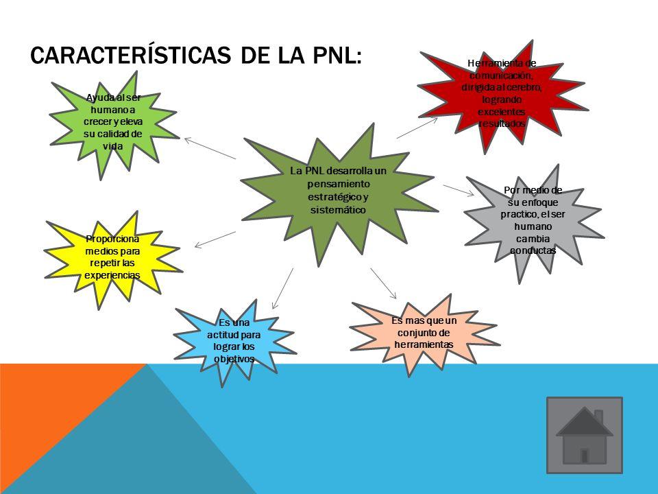 Características de la pnl: