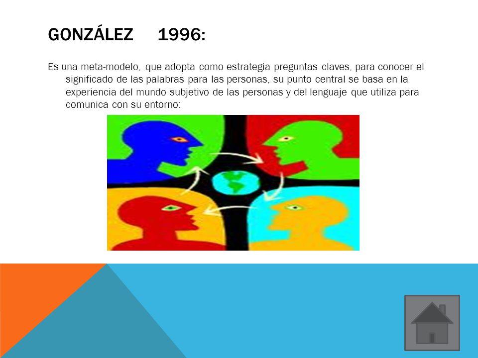 González 1996: