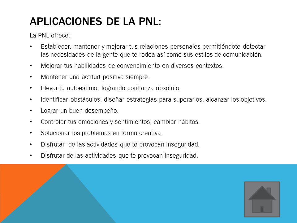 APLICACIONES DE LA PNL:
