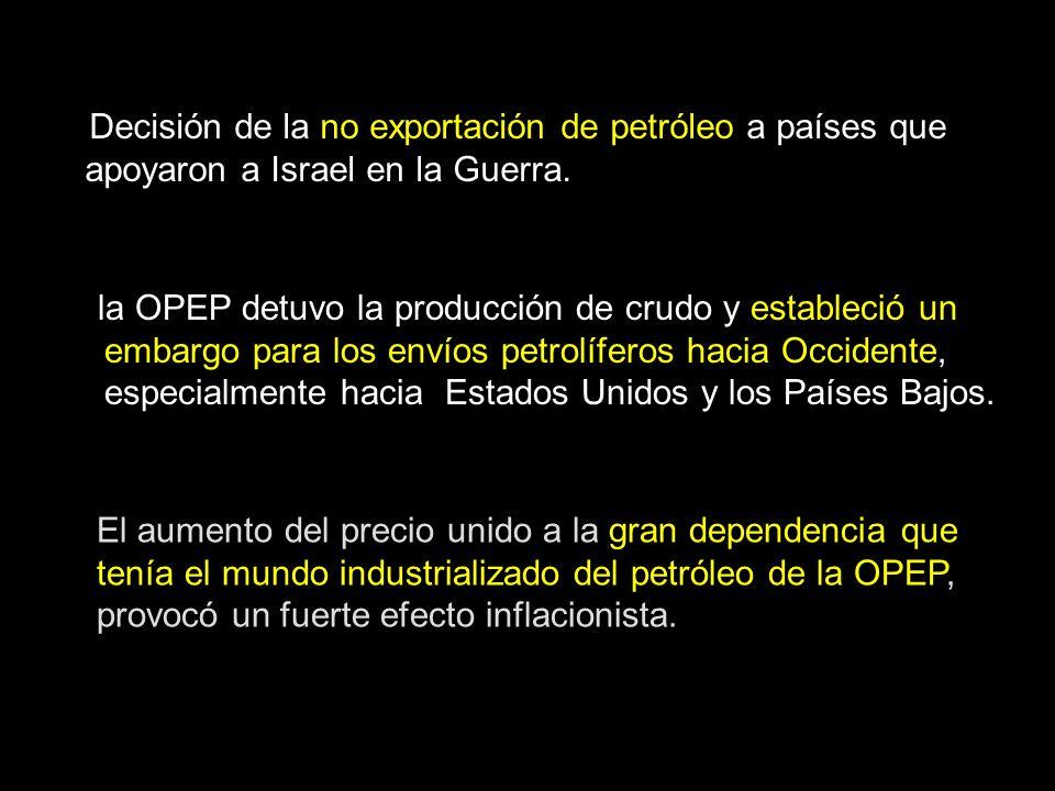 Decisión de la no exportación de petróleo a países que apoyaron a Israel en la Guerra.