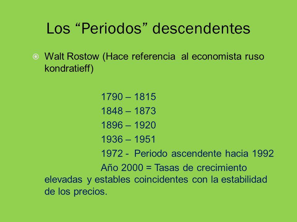 Los Periodos descendentes