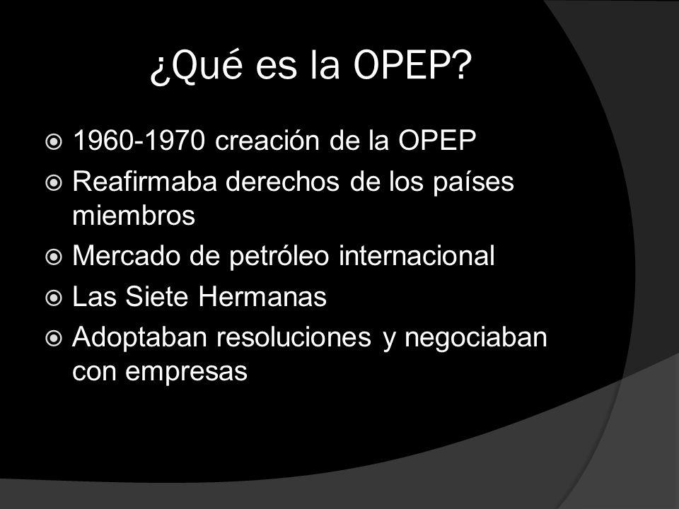 ¿Qué es la OPEP 1960-1970 creación de la OPEP