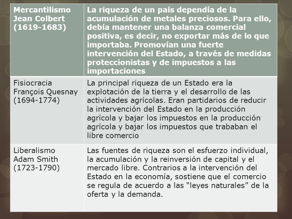 Mercantilismo Jean Colbert. (1619-1683)