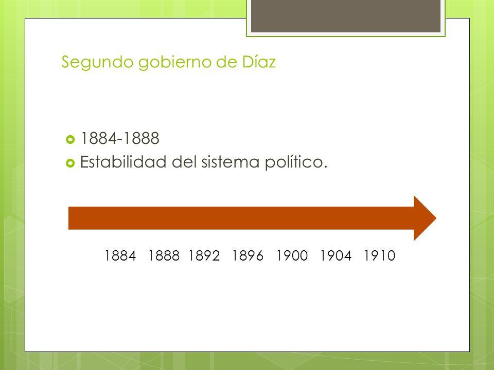 Segundo gobierno de Díaz