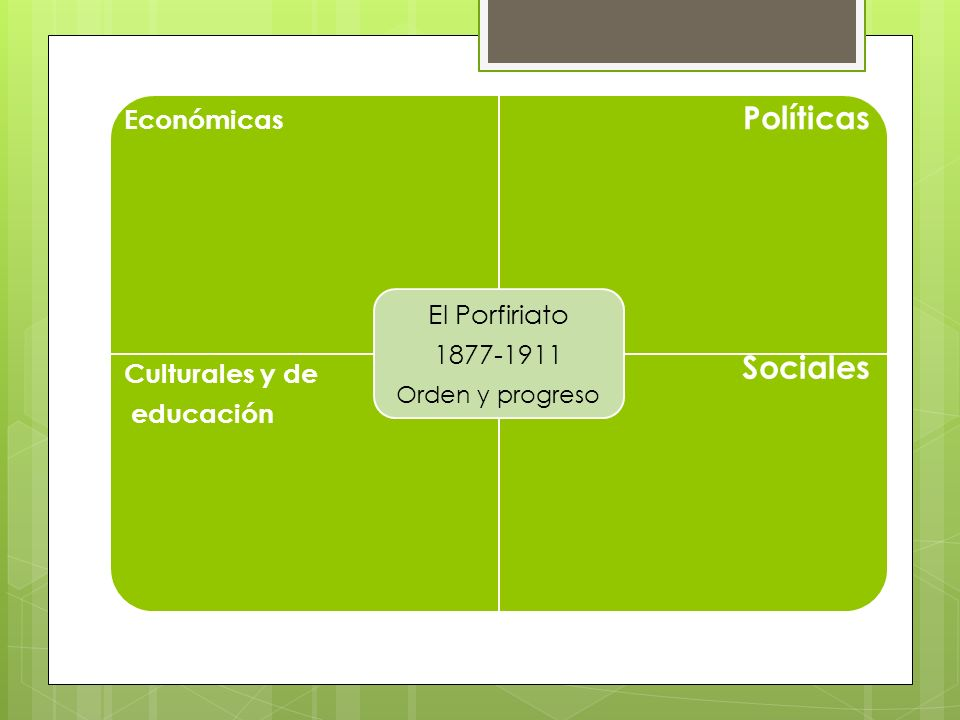 Sociales Políticas Culturales y de El Porfiriato educación Económicas