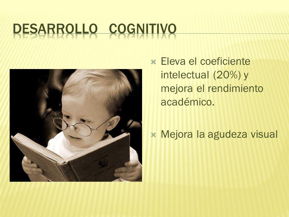 Desarrollo cognitivo Eleva el coeficiente intelectual (20%) y mejora el rendimiento académico.