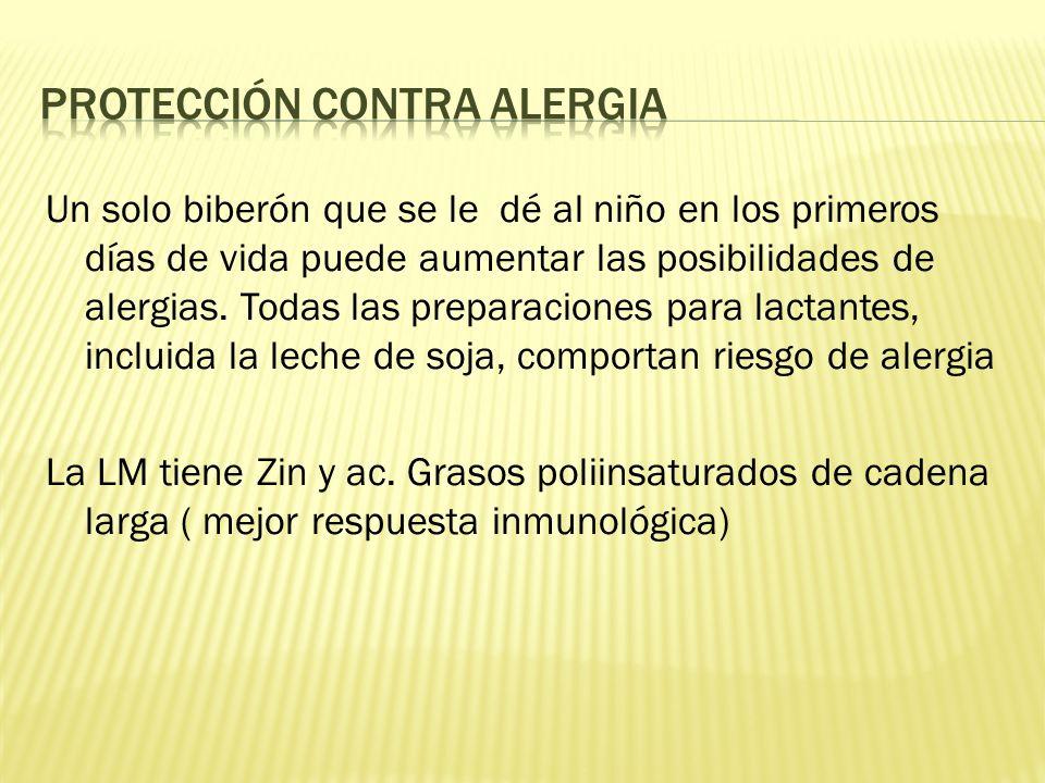 Protección contra alergia
