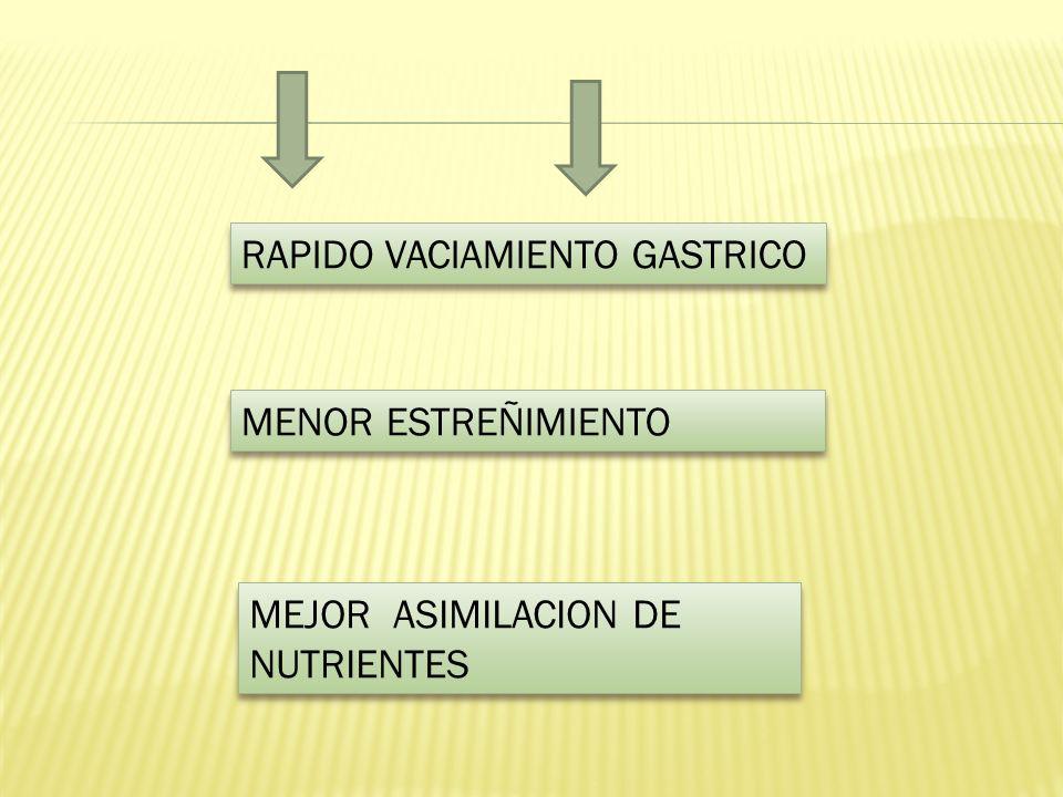 RAPIDO VACIAMIENTO GASTRICO