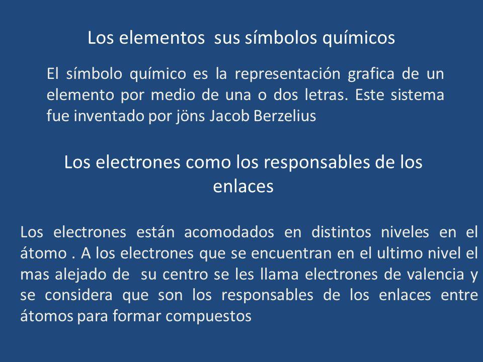 Los elementos sus símbolos químicos
