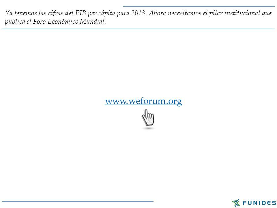 Ya tenemos las cifras del PIB per cápita para 2013