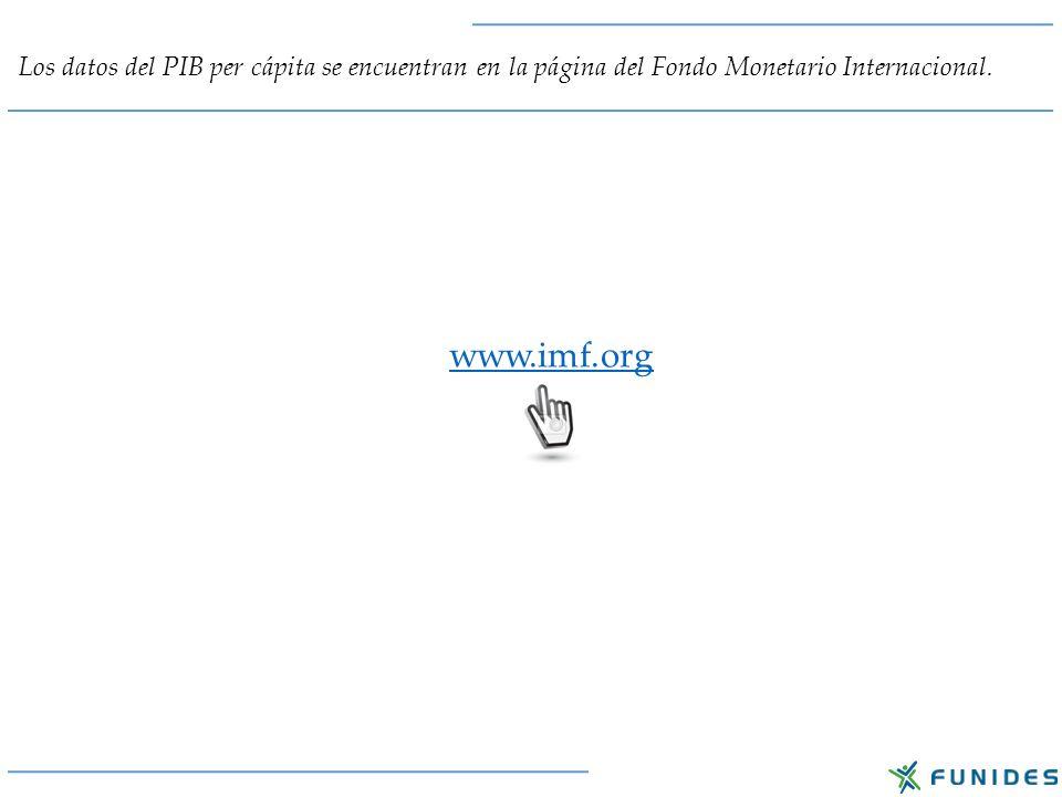 Los datos del PIB per cápita se encuentran en la página del Fondo Monetario Internacional.