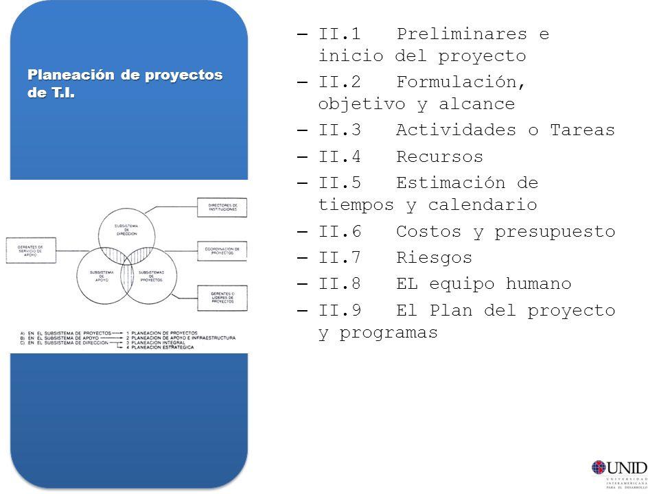 Planeación de proyectos de T.I.