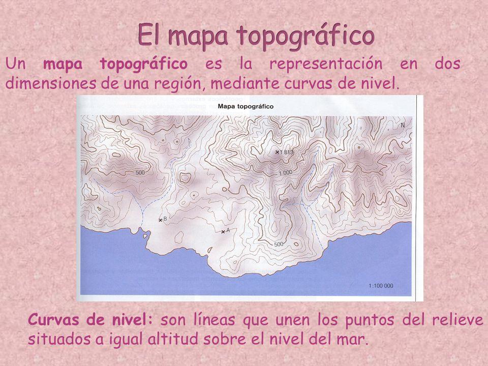 El mapa topográfico Un mapa topográfico es la representación en dos dimensiones de una región, mediante curvas de nivel.