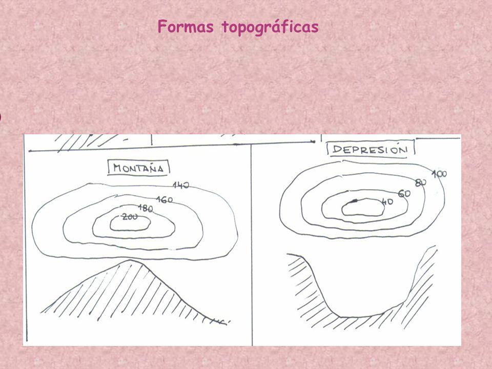 Formas topográficas La cota crece hacia el exterior