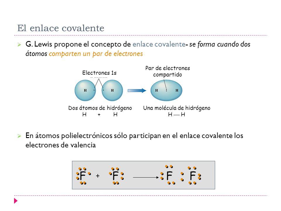 El enlace covalente G. Lewis propone el concepto de enlace covalente- se forma cuando dos átomos comparten un par de electrones.