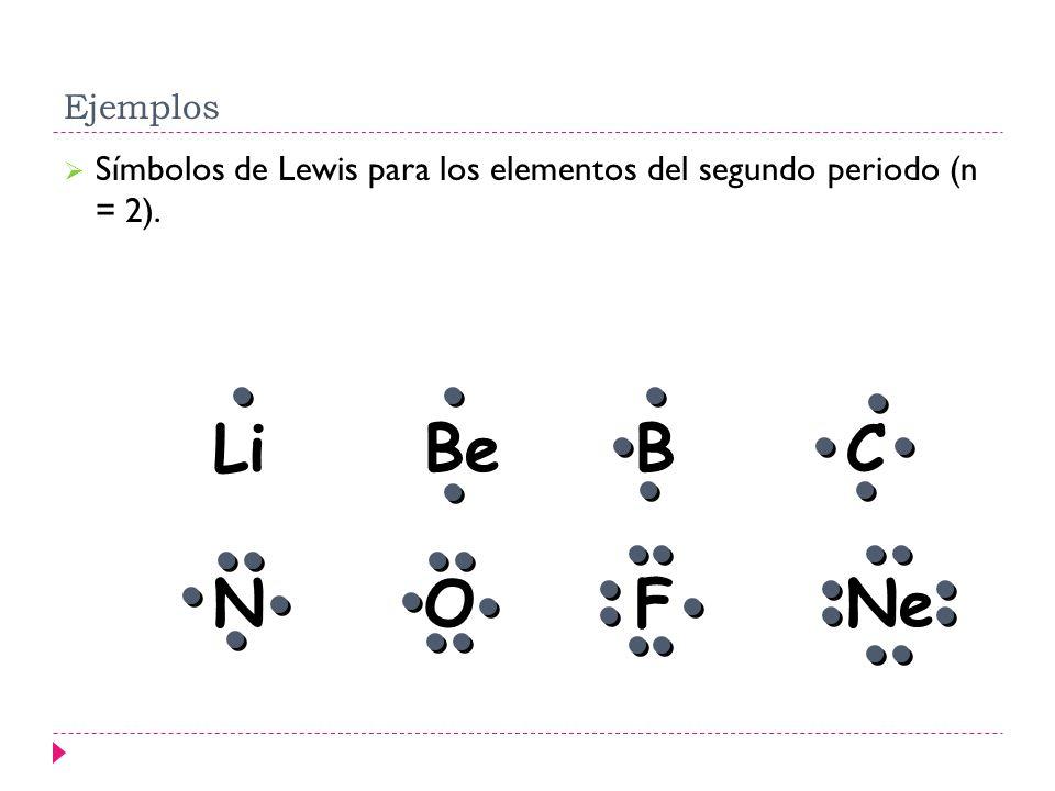Ejemplos Símbolos de Lewis para los elementos del segundo periodo (n = 2).