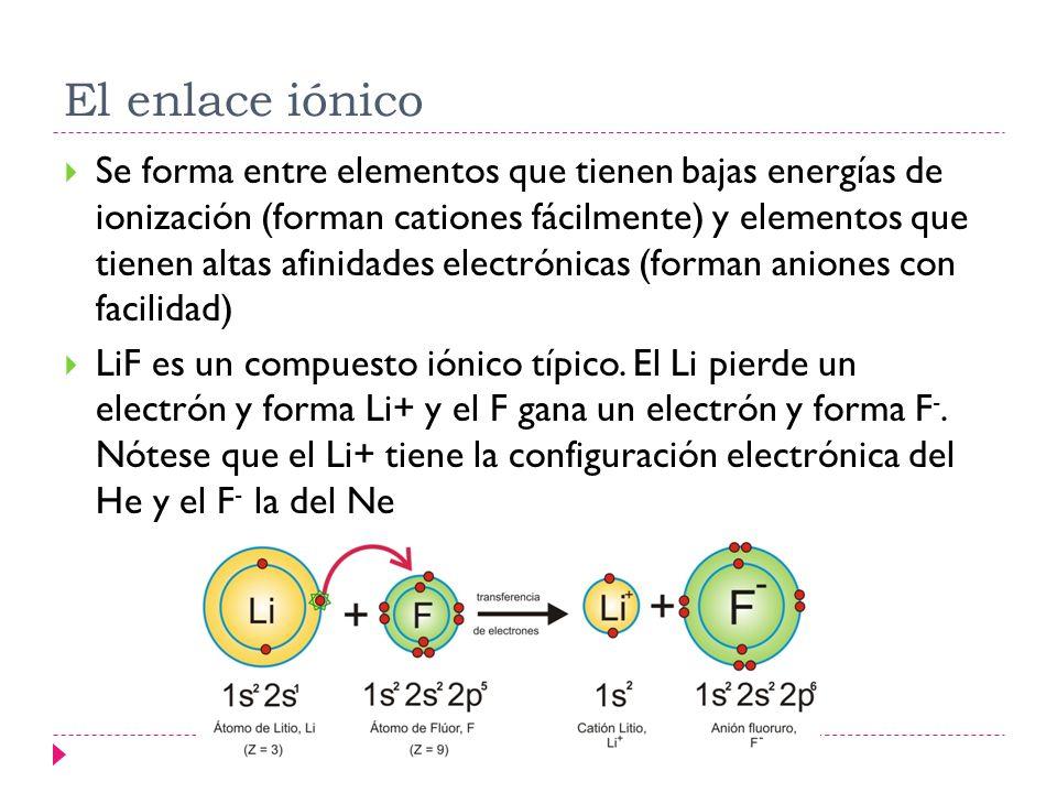 El enlace iónico