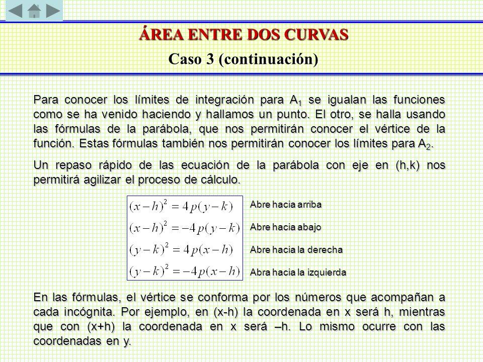 ÁREA ENTRE DOS CURVAS Caso 3 (continuación)