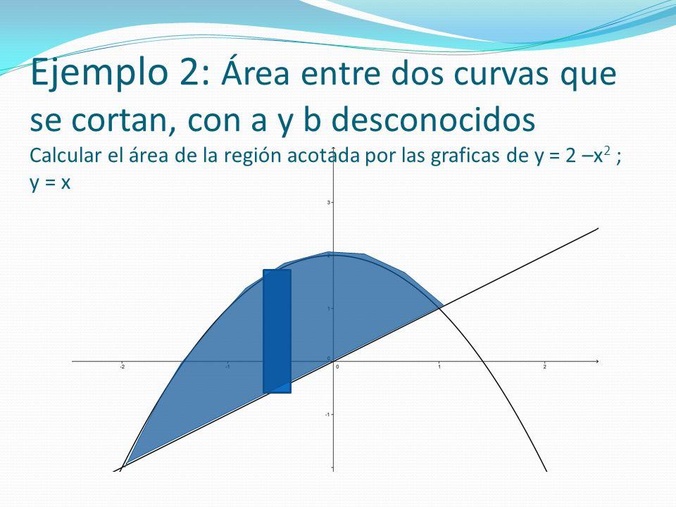 Ejemplo 2: Área entre dos curvas que se cortan, con a y b desconocidos Calcular el área de la región acotada por las graficas de y = 2 –x2 ; y = x