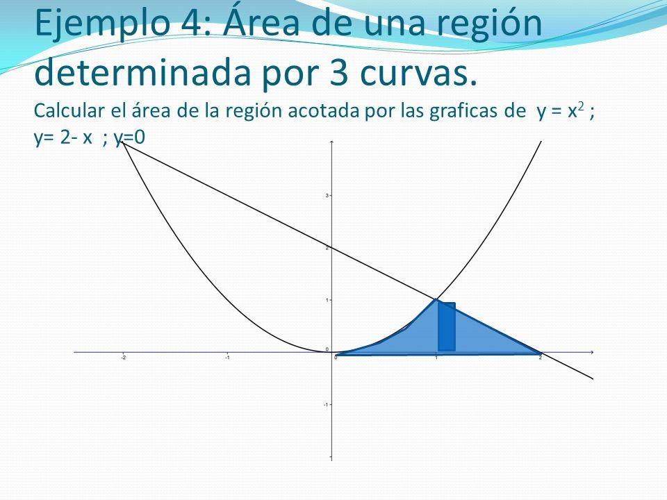 Ejemplo 4: Área de una región determinada por 3 curvas
