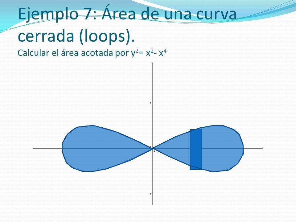 Ejemplo 7: Área de una curva cerrada (loops)