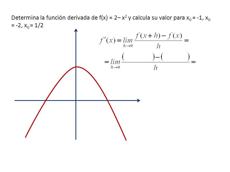 Determina la función derivada de f(x) = 2– x2 y calcula su valor para x0 = -1, x0 = -2, x0 = 1/2