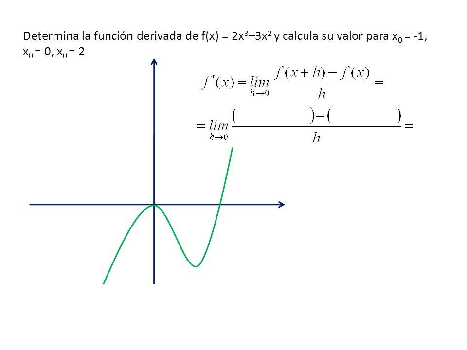 Determina la función derivada de f(x) = 2x3–3x2 y calcula su valor para x0 = -1, x0 = 0, x0 = 2