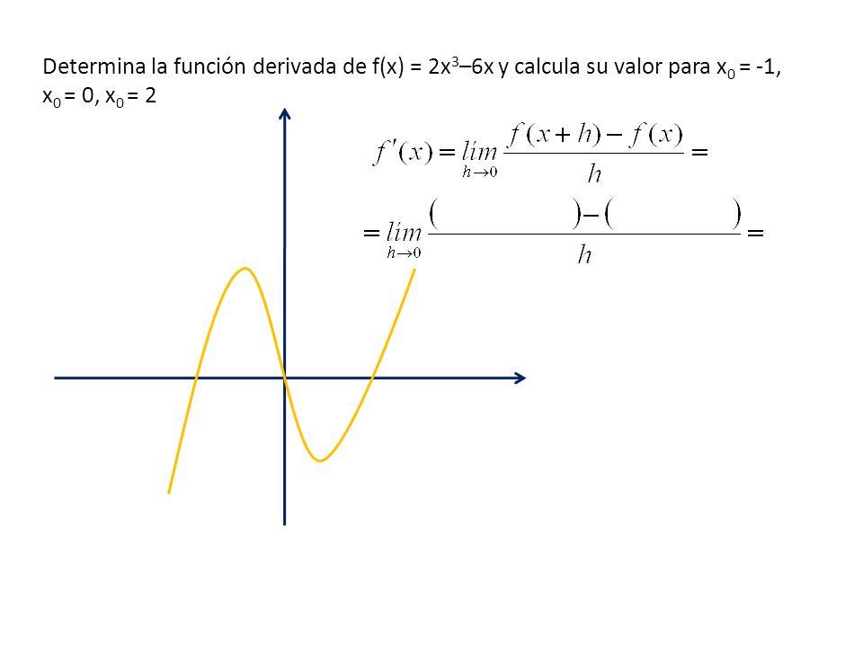 Determina la función derivada de f(x) = 2x3–6x y calcula su valor para x0 = -1, x0 = 0, x0 = 2