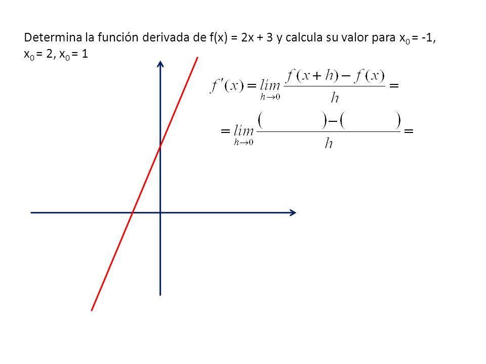 Determina la función derivada de f(x) = 2x + 3 y calcula su valor para x0 = -1, x0 = 2, x0 = 1