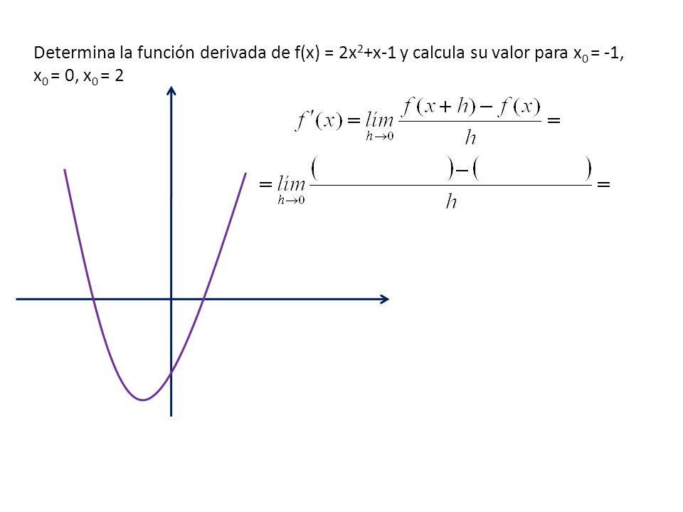 Determina la función derivada de f(x) = 2x2+x-1 y calcula su valor para x0 = -1, x0 = 0, x0 = 2