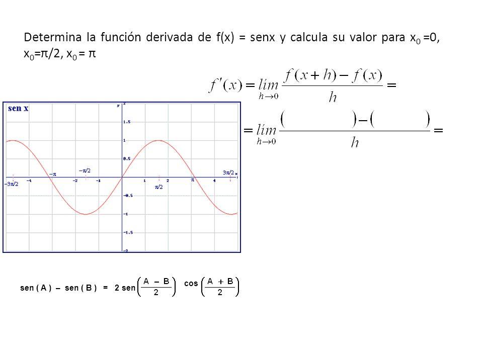 Determina la función derivada de f(x) = senx y calcula su valor para x0 =0, x0=π/2, x0 = π
