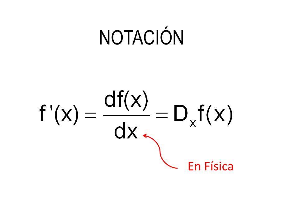 NOTACIÓN En Física