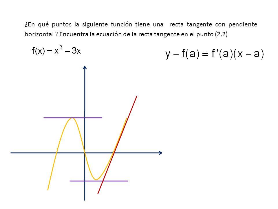¿En qué puntos la siguiente función tiene una recta tangente con pendiente horizontal .