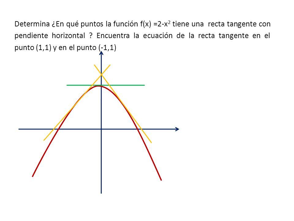 Determina ¿En qué puntos la función f(x) =2-x2 tiene una recta tangente con pendiente horizontal .