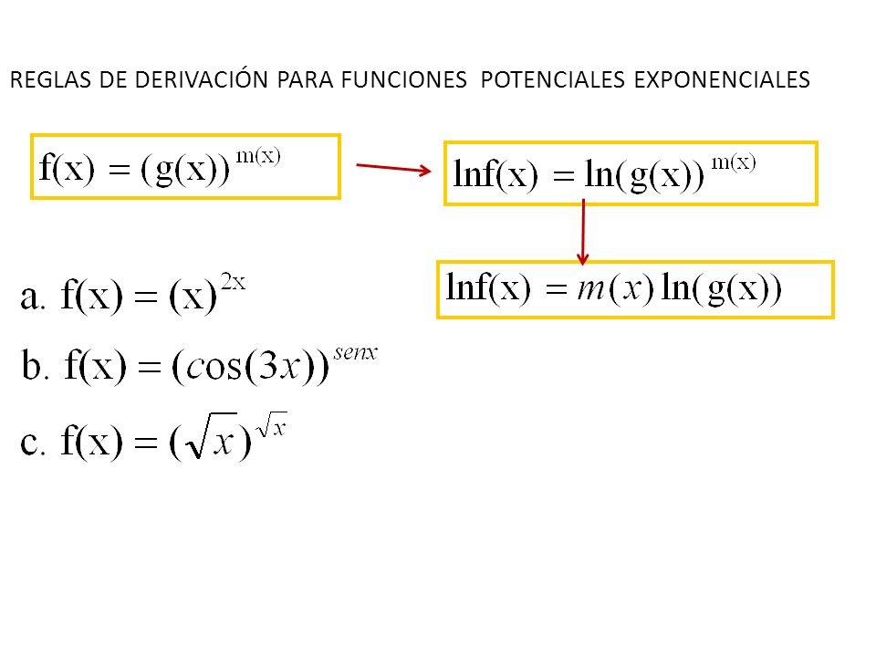 REGLAS DE DERIVACIÓN PARA FUNCIONES POTENCIALES EXPONENCIALES