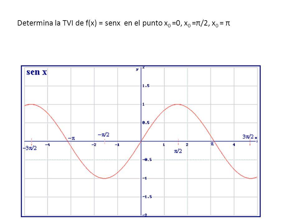 Determina la TVI de f(x) = senx en el punto x0 =0, x0 =π/2, x0 = π