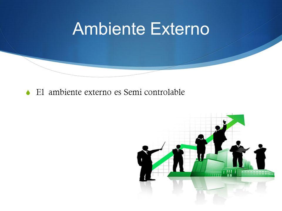 Ambiente Externo El ambiente externo es Semi controlable
