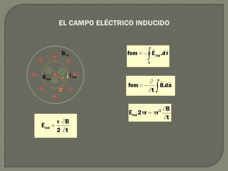 EL CAMPO ELÉCTRICO INDUCIDO