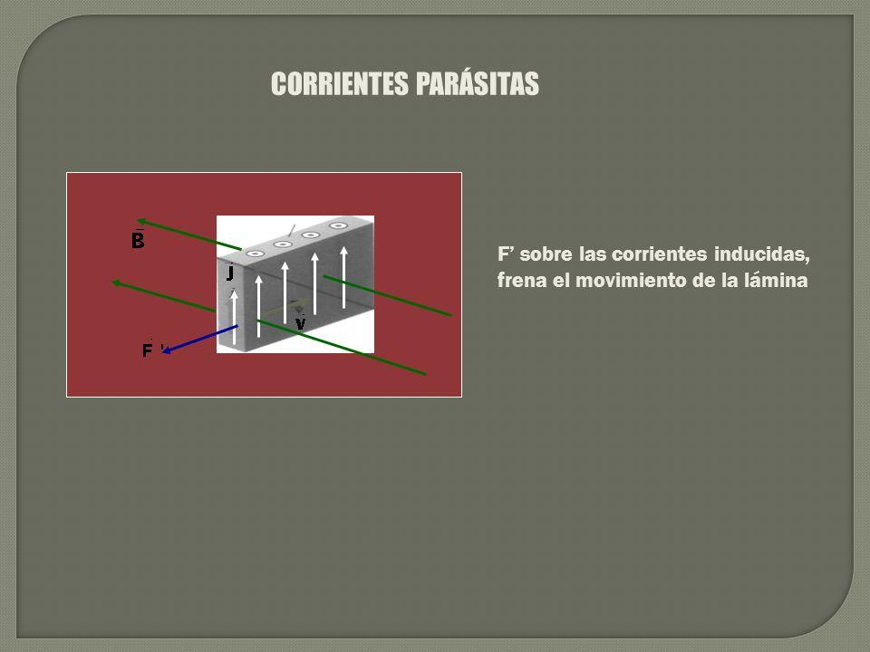 CORRIENTES PARÁSITAS F' sobre las corrientes inducidas,