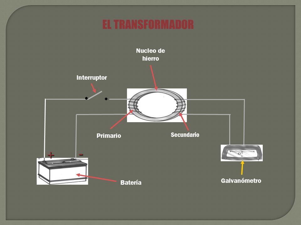 - EL TRANSFORMADOR + Nucleo de hierro Interruptor Primario Secundario