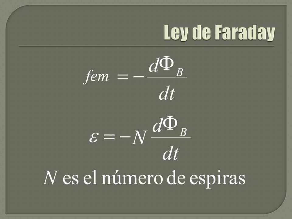 dt d F - = dt d N F - = e N es el número de espiras Ley de Faraday fem