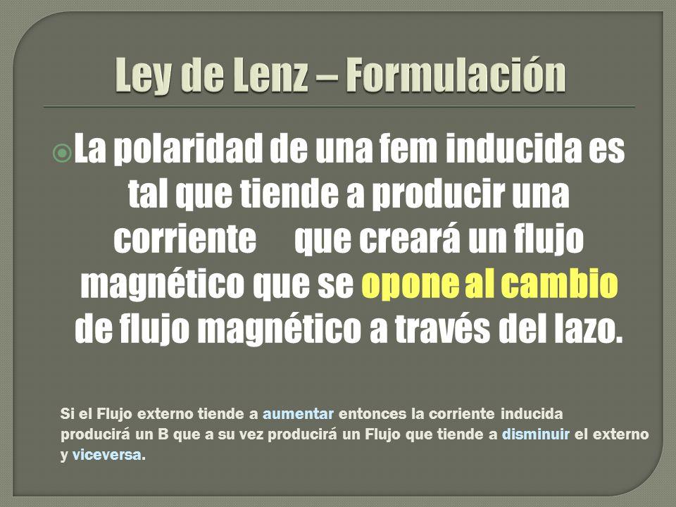 Ley de Lenz – Formulación